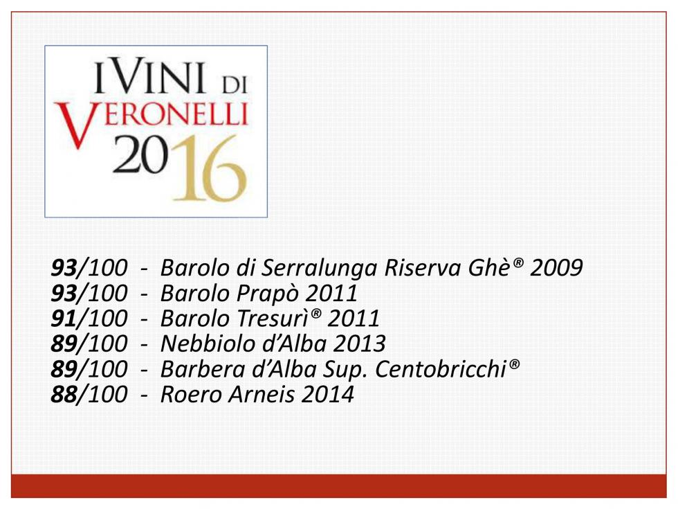 VERONELLI REVIEWS 2016